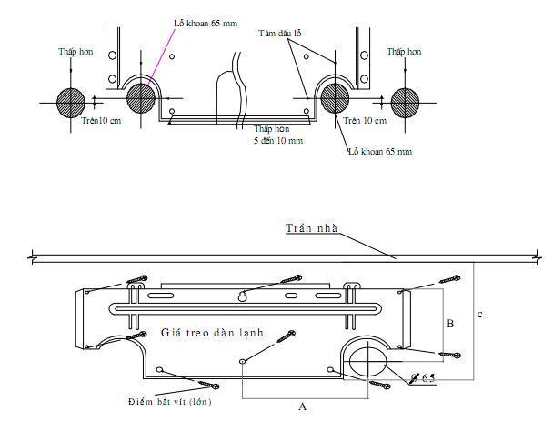 Quy trình lắp đặt điều hòa dễ nhất cho thợ không chuyên -1